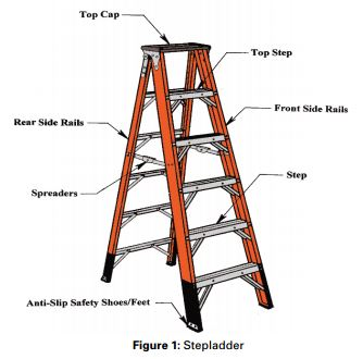 Ladder Safety: Simple Steps to Avoid Big Disasters